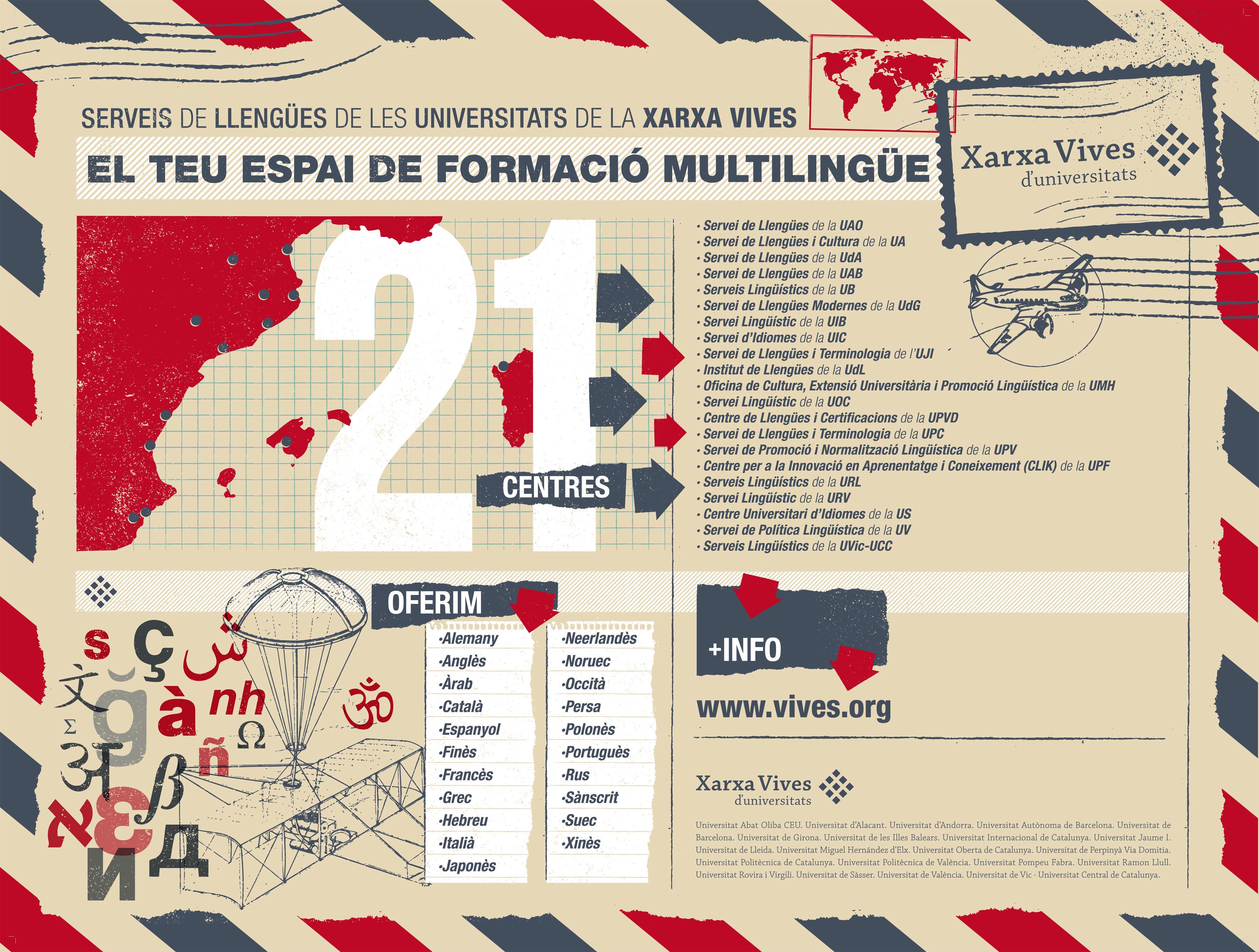 lona_llengues_xarxa02mail_ok